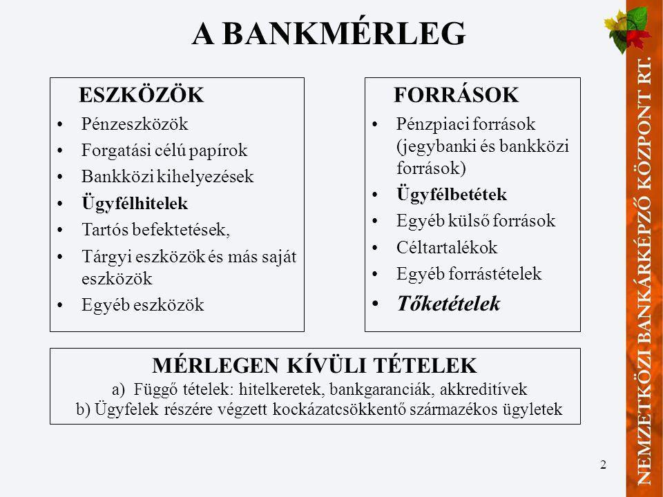 A BANKMÉRLEG ESZKÖZÖK FORRÁSOK Tőketételek