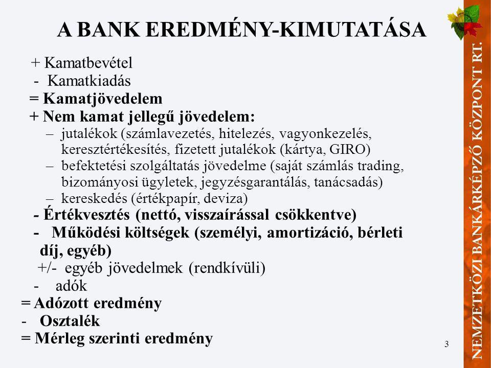 A BANK EREDMÉNY-KIMUTATÁSA