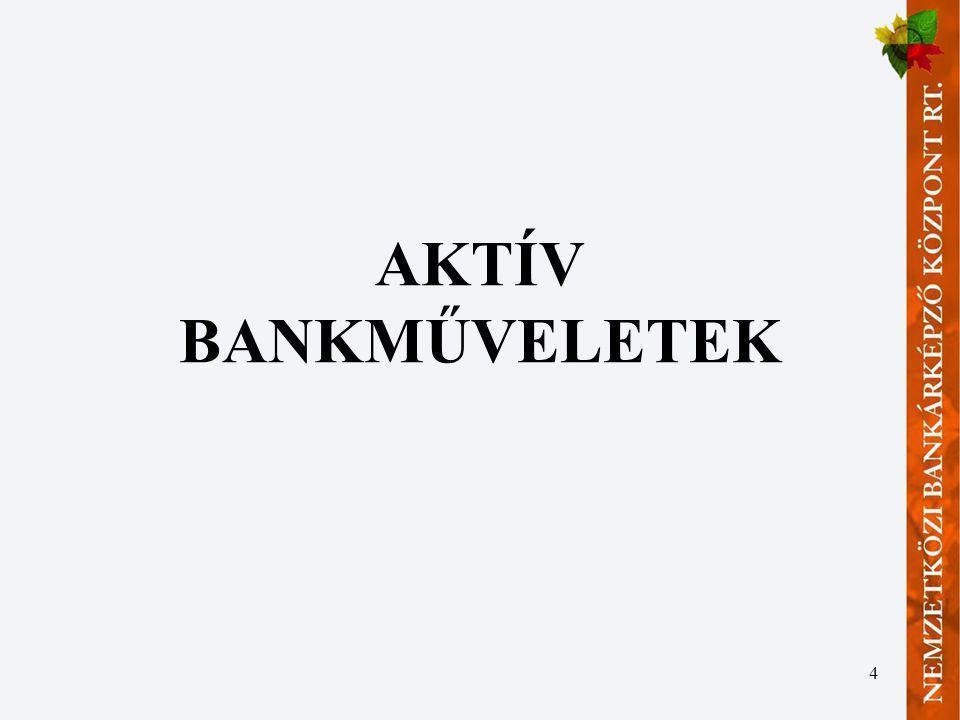 AKTÍV BANKMŰVELETEK