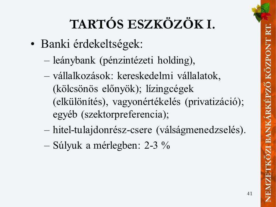 TARTÓS ESZKÖZÖK I. Banki érdekeltségek: