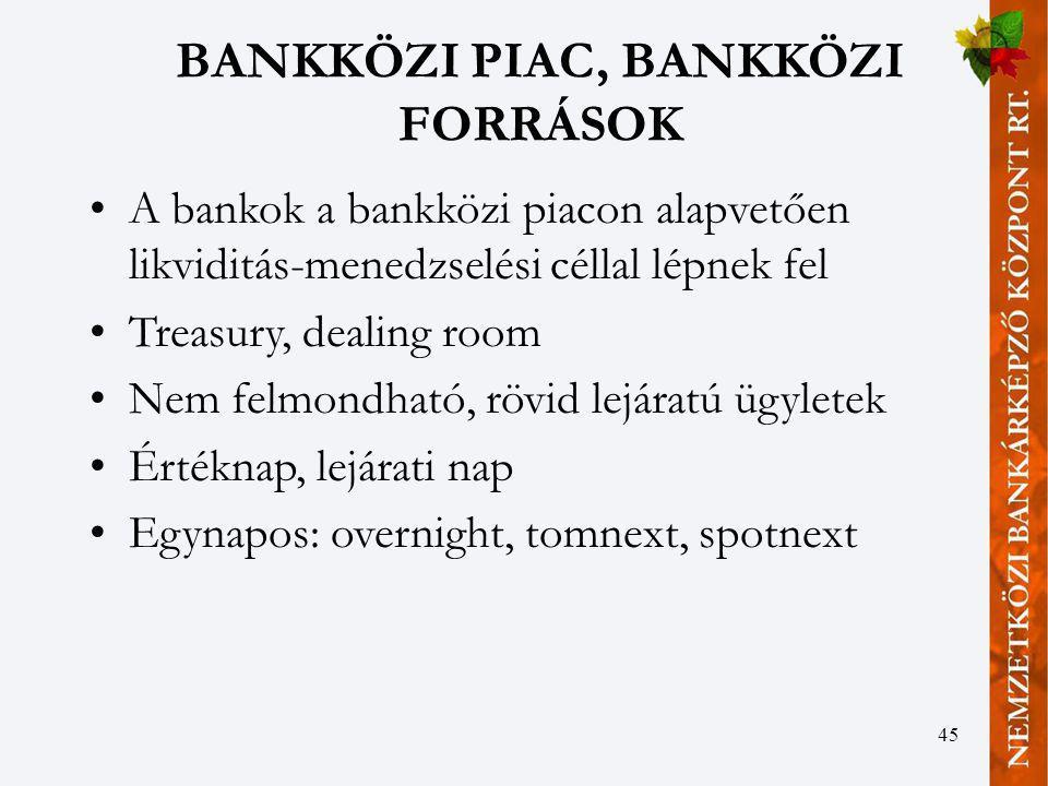 BANKKÖZI PIAC, BANKKÖZI FORRÁSOK