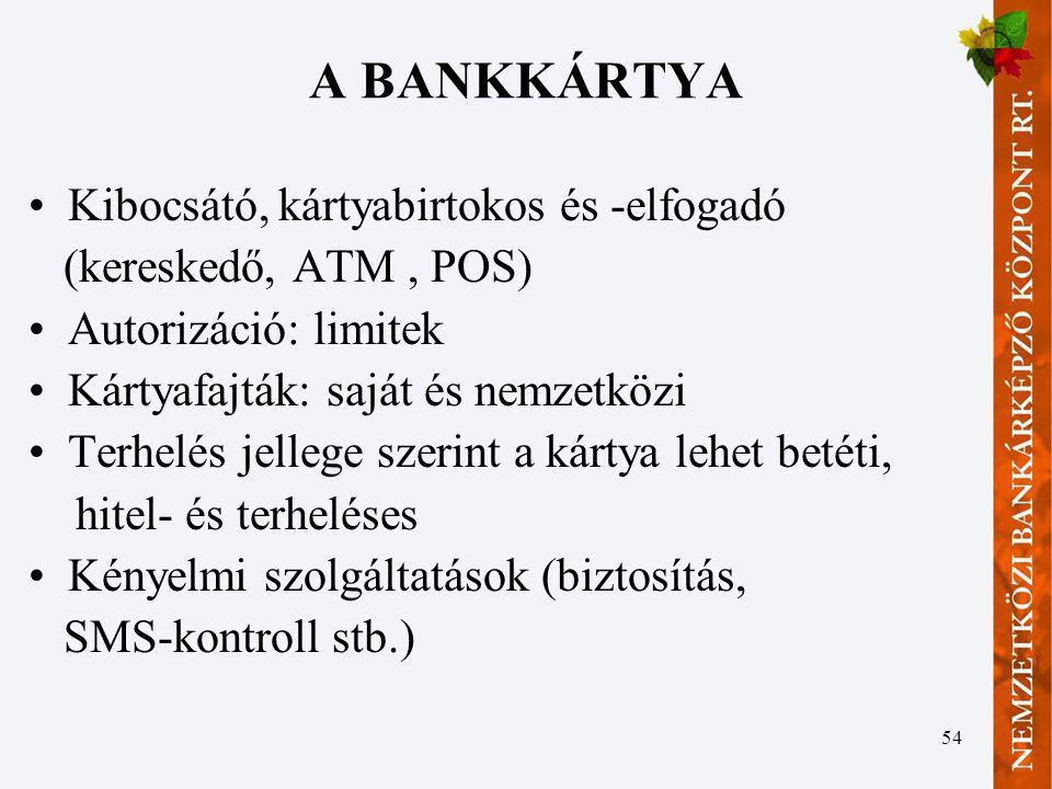 A BANKKÁRTYA Kibocsátó, kártyabirtokos és -elfogadó