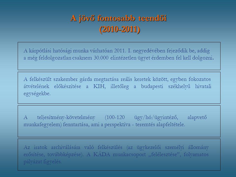A jövő fontosabb teendői (2010-2011)