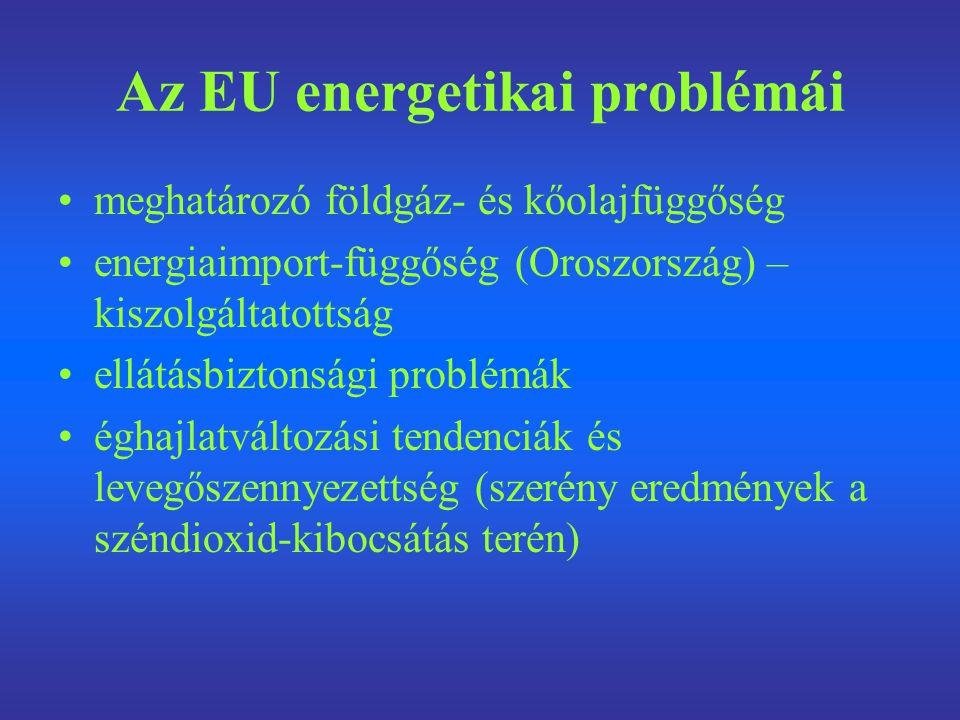 Az EU energetikai problémái