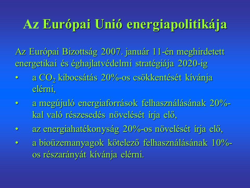 Az Európai Unió energiapolitikája