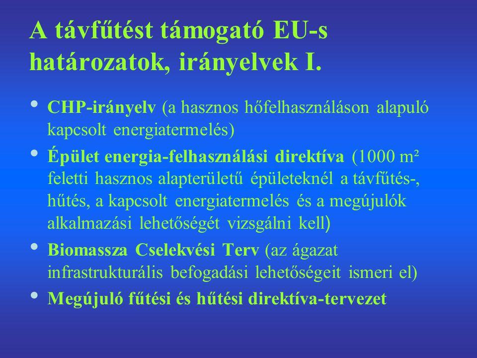 A távfűtést támogató EU-s határozatok, irányelvek I.