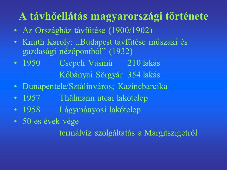 A távhőellátás magyarországi története