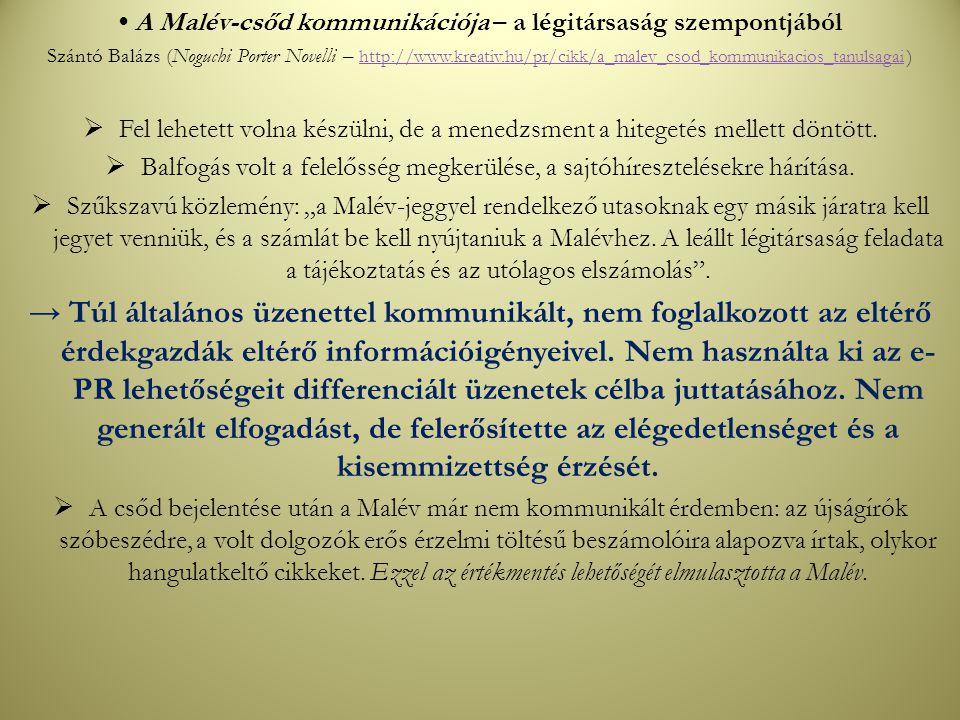 • A Malév-csőd kommunikációja – a légitársaság szempontjából