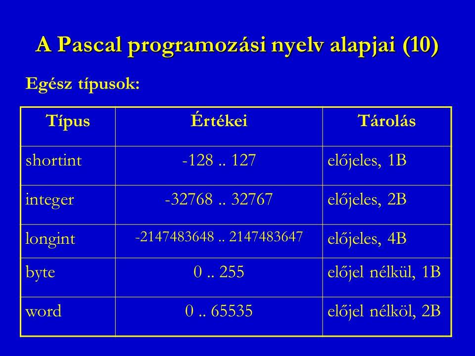 A Pascal programozási nyelv alapjai (10)