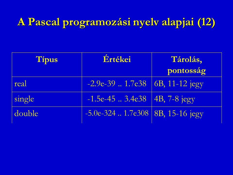 A Pascal programozási nyelv alapjai (12)