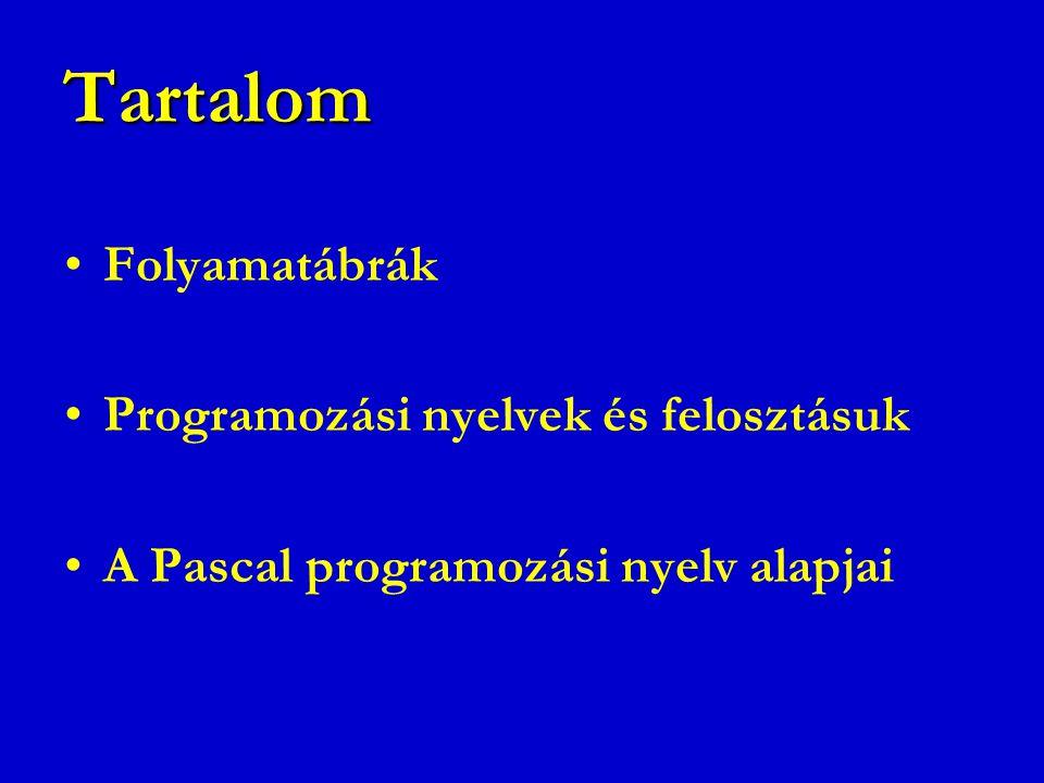 Tartalom Folyamatábrák Programozási nyelvek és felosztásuk