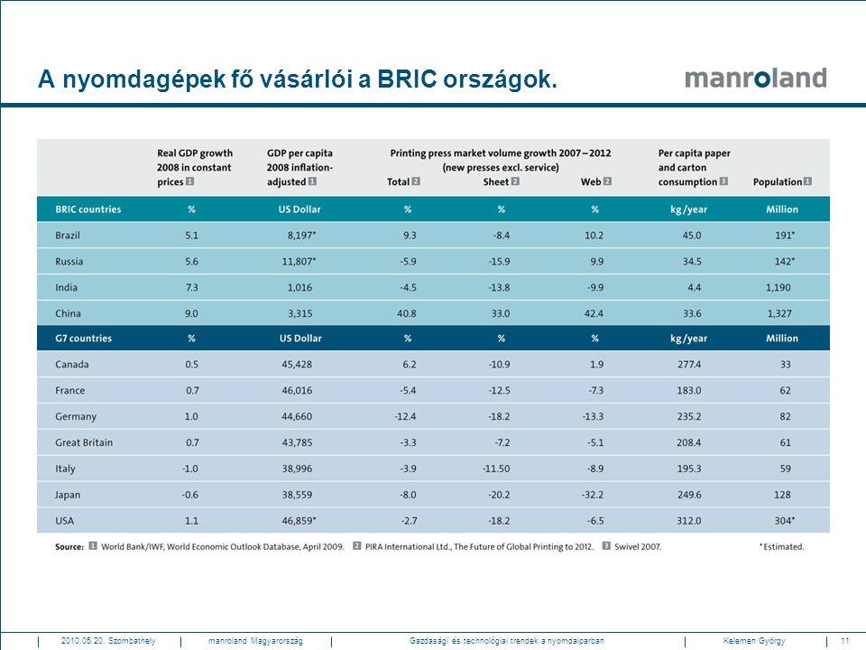 A nyomdagépek fő vásárlói a BRIC országok.