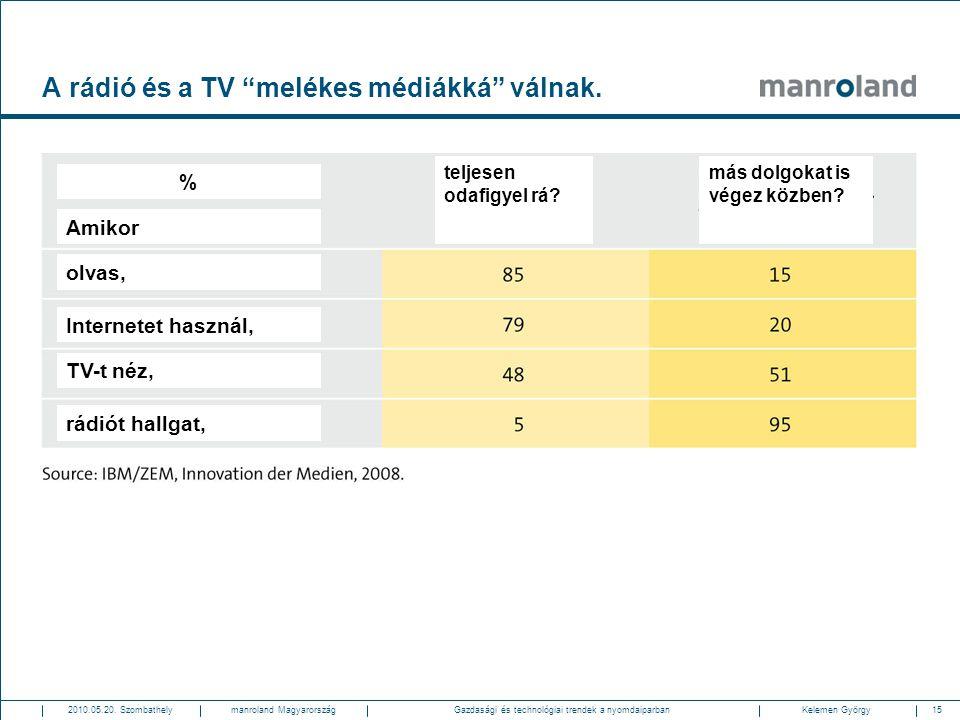 A rádió és a TV melékes médiákká válnak.