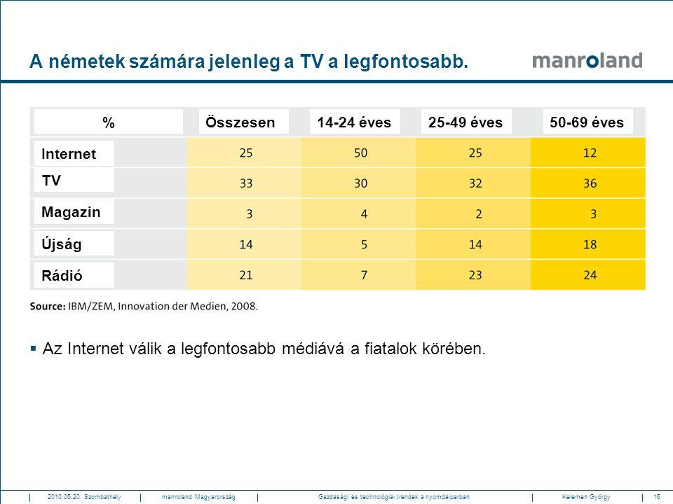 A németek számára jelenleg a TV a legfontosabb.