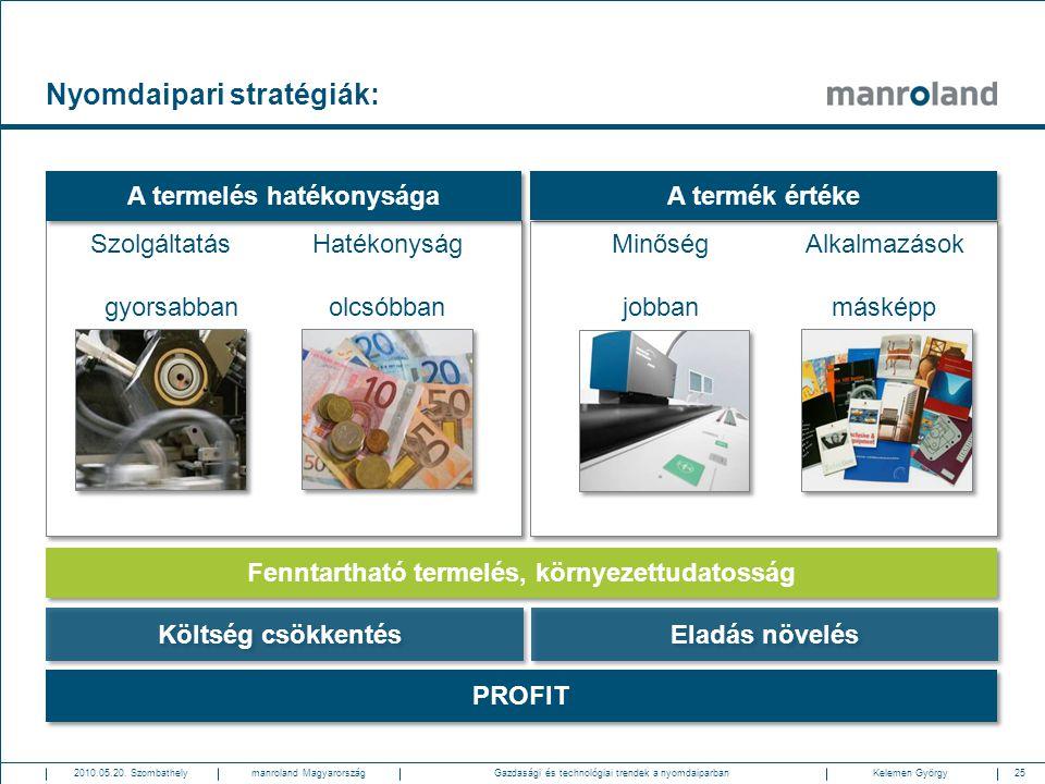 A termelés hatékonysága Fenntartható termelés, környezettudatosság