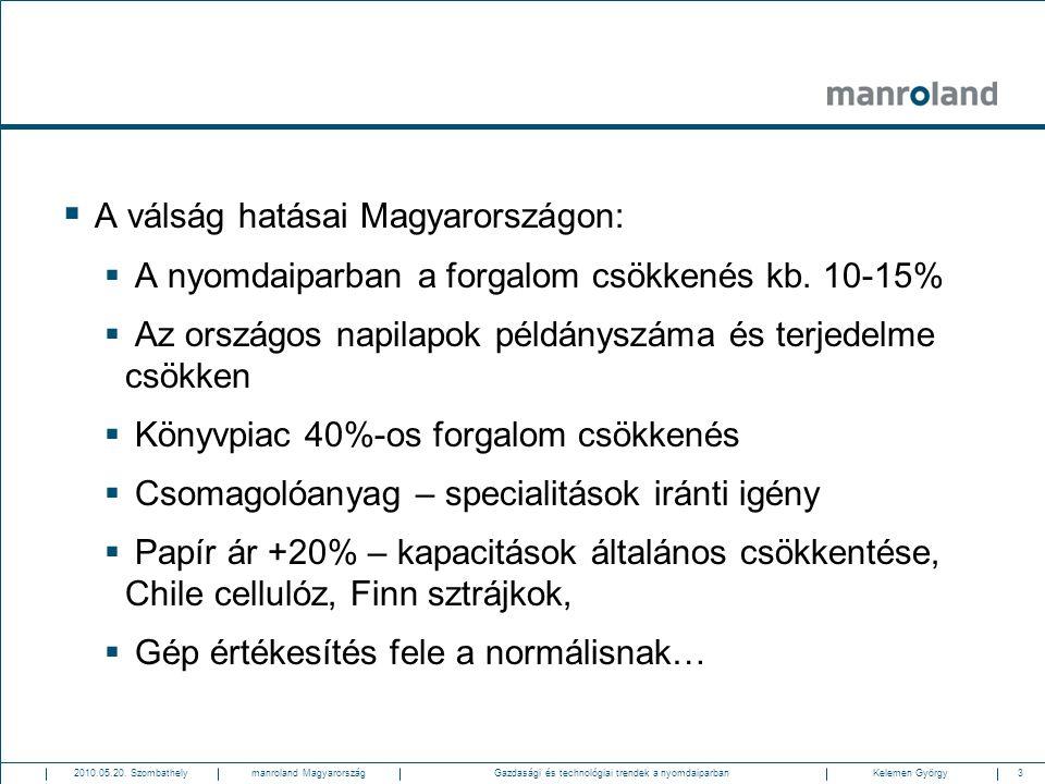 A válság hatásai Magyarországon: