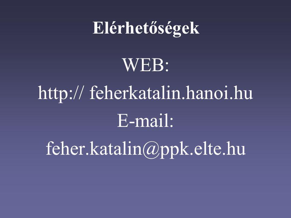 http:// feherkatalin.hanoi.hu