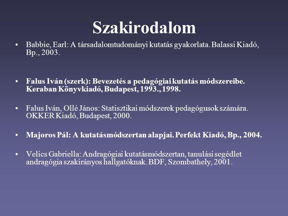 Szakirodalom Babbie, Earl: A társadalomtudományi kutatás gyakorlata. Balassi Kiadó, Bp., 2003.