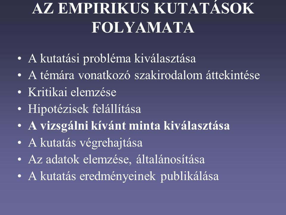 AZ EMPIRIKUS KUTATÁSOK FOLYAMATA