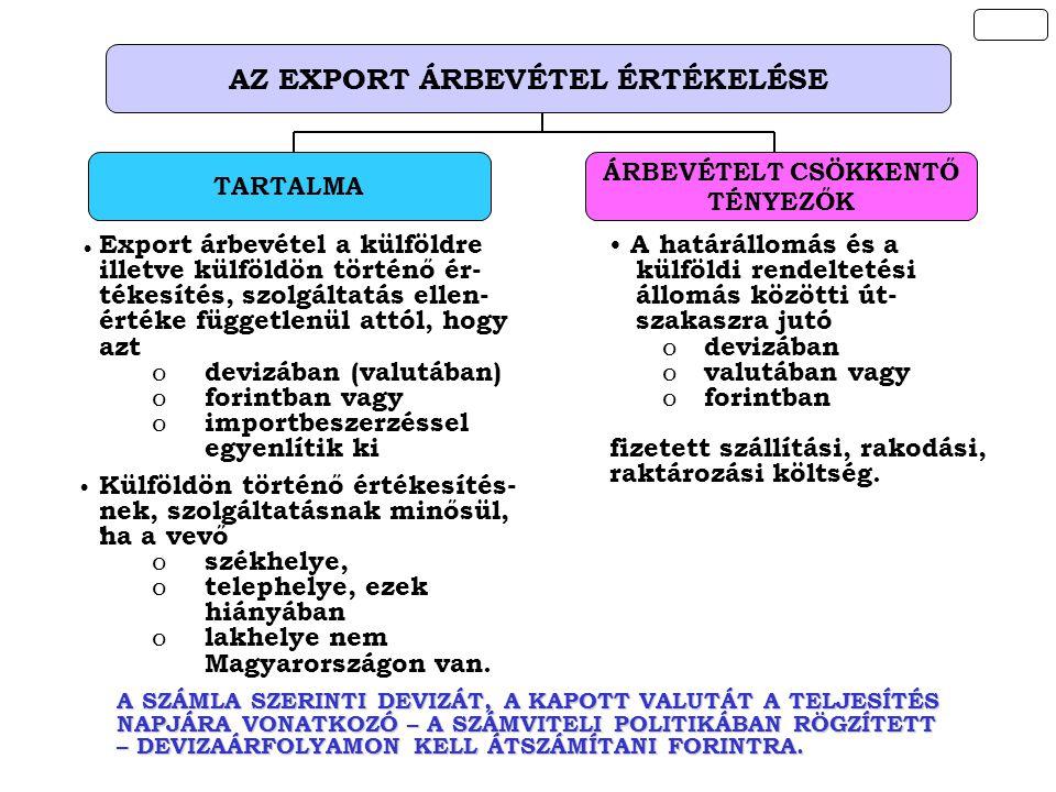 AZ EXPORT ÁRBEVÉTEL ÉRTÉKELÉSE