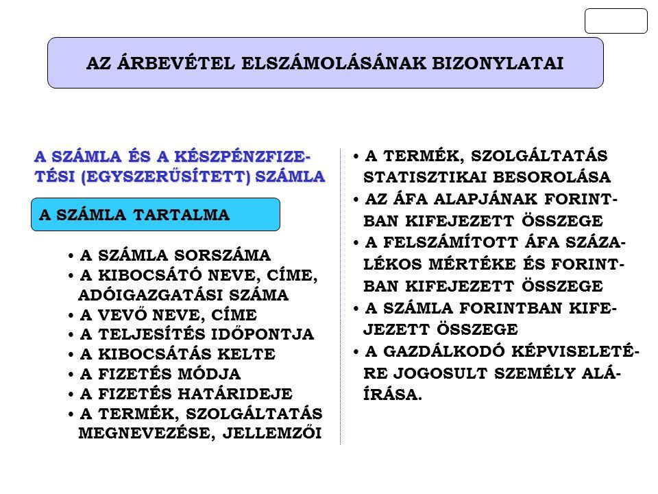 AZ ÁRBEVÉTEL ELSZÁMOLÁSÁNAK BIZONYLATAI