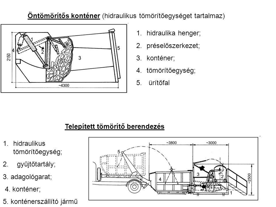 Öntömörítős konténer (hidraulikus tömörítőegységet tartalmaz)
