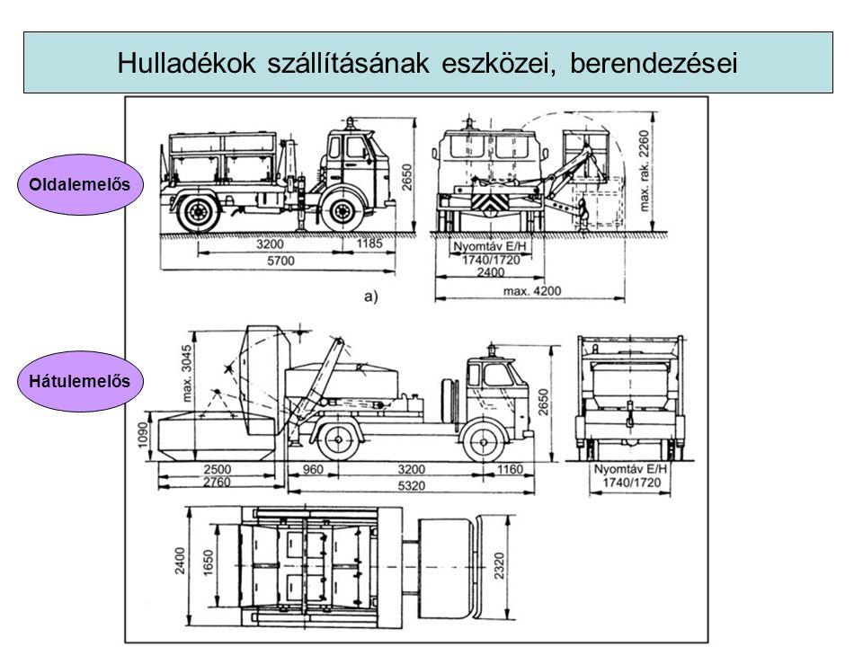 Hulladékok szállításának eszközei, berendezései