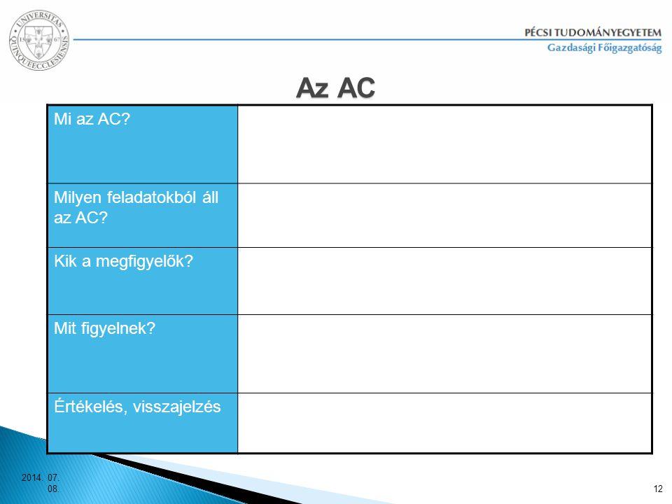Az AC Mi az AC Milyen feladatokból áll az AC Kik a megfigyelők