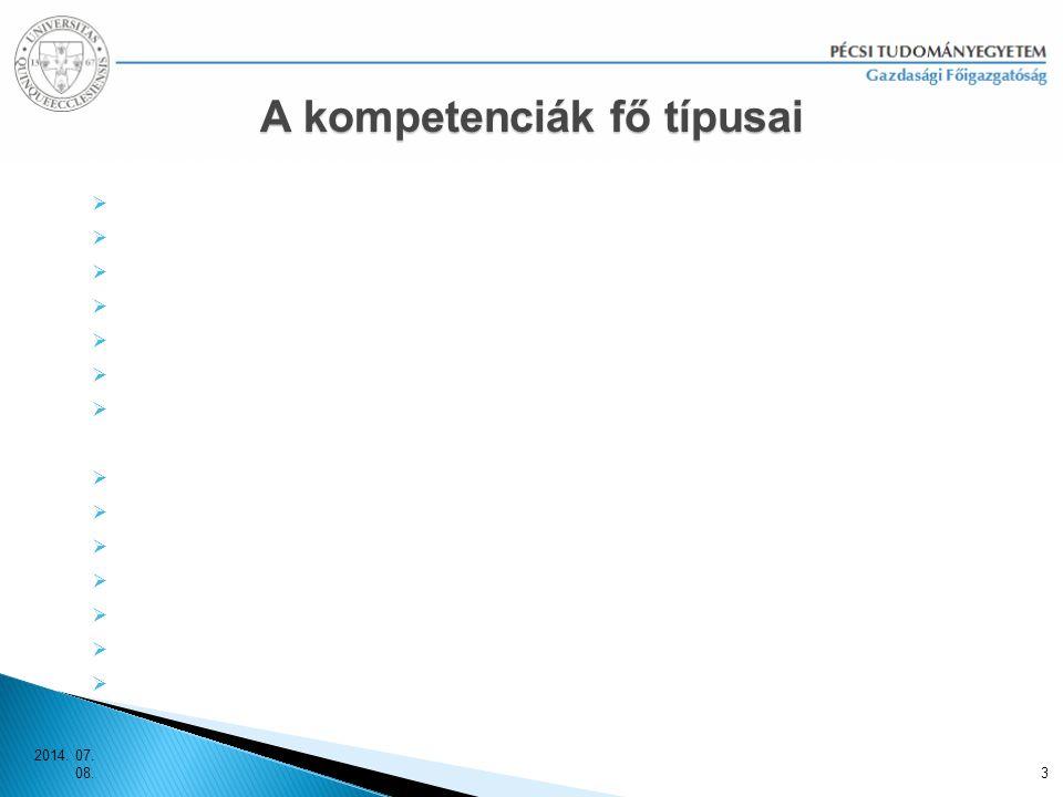 A kompetenciák fő típusai
