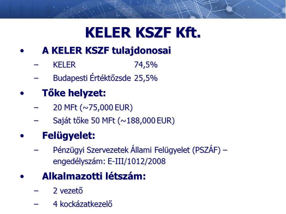 KELER KSZF Kft. A KELER KSZF tulajdonosai Tőke helyzet: Felügyelet:
