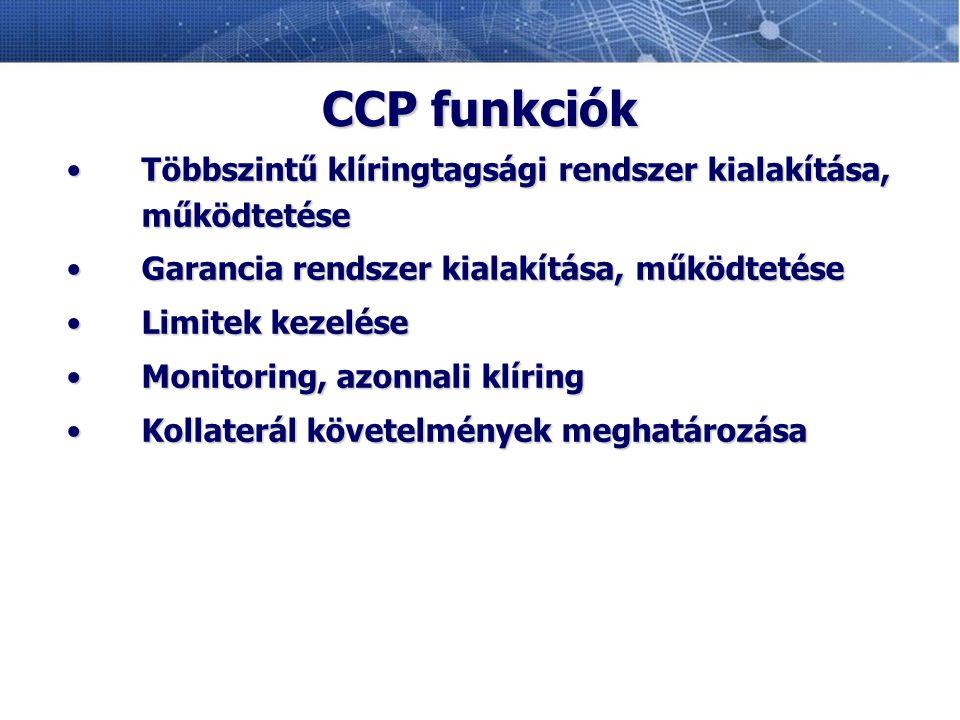 CCP funkciók Többszintű klíringtagsági rendszer kialakítása, működtetése. Garancia rendszer kialakítása, működtetése.