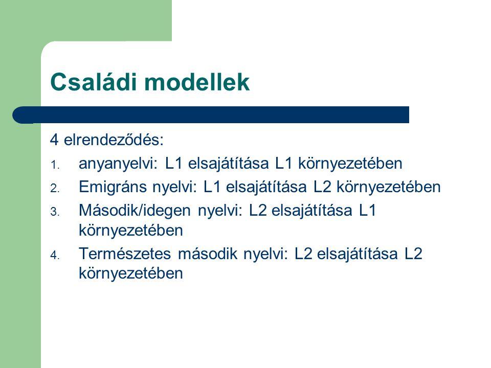Családi modellek 4 elrendeződés: