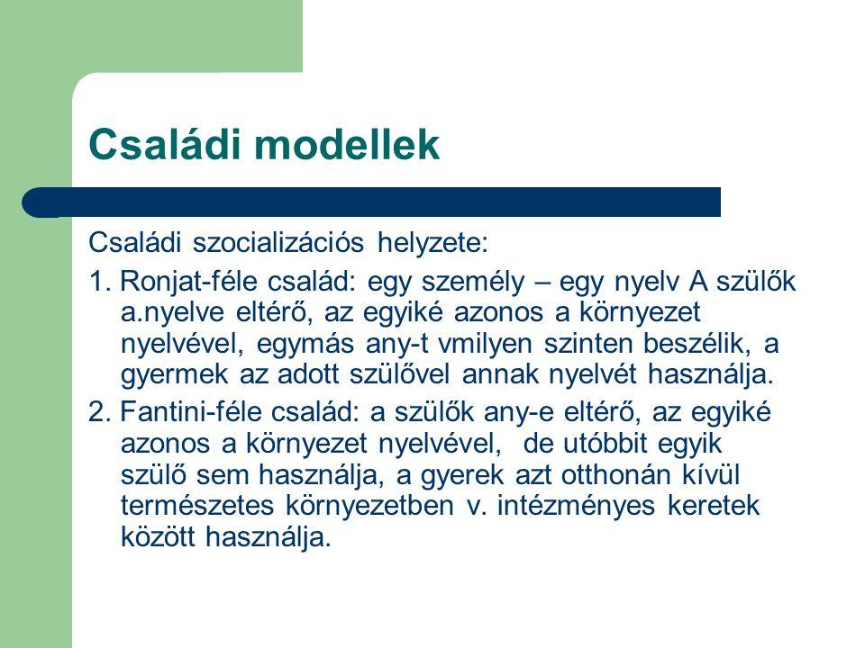 Családi modellek Családi szocializációs helyzete: