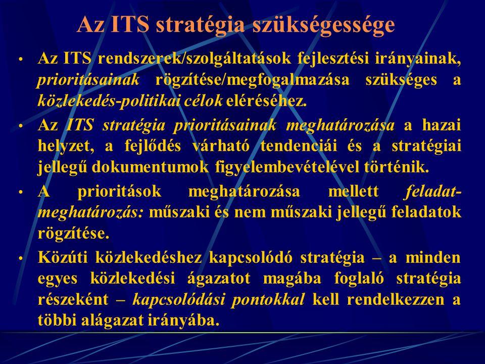 Az ITS stratégia szükségessége