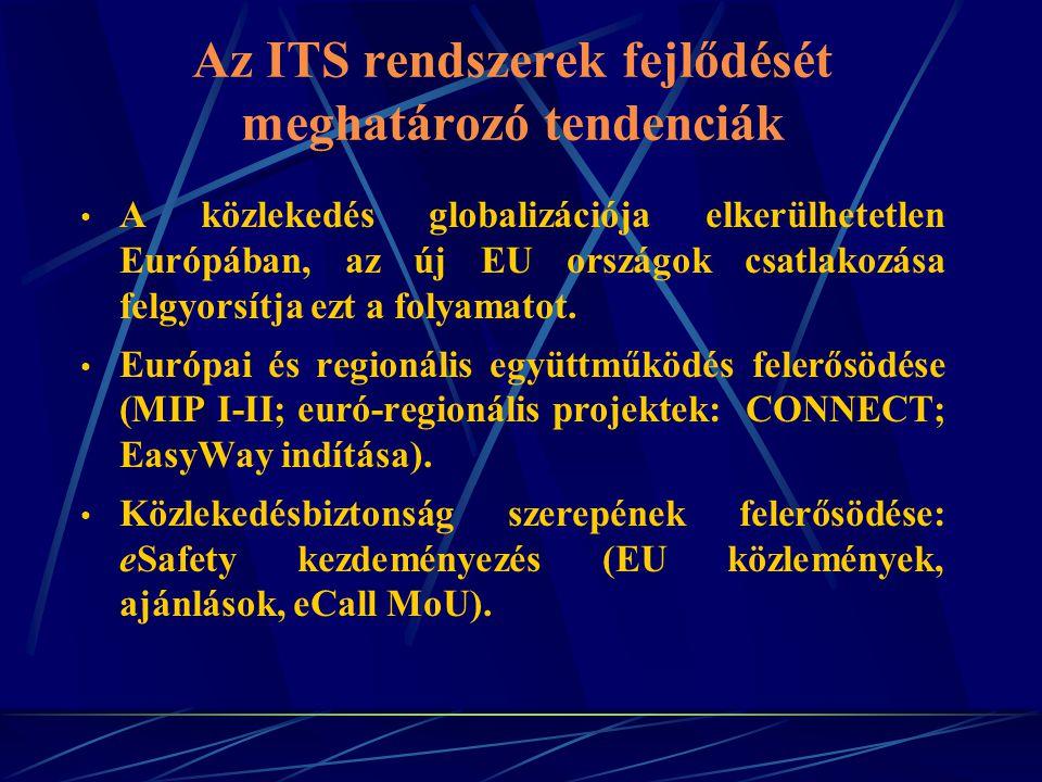 Az ITS rendszerek fejlődését meghatározó tendenciák