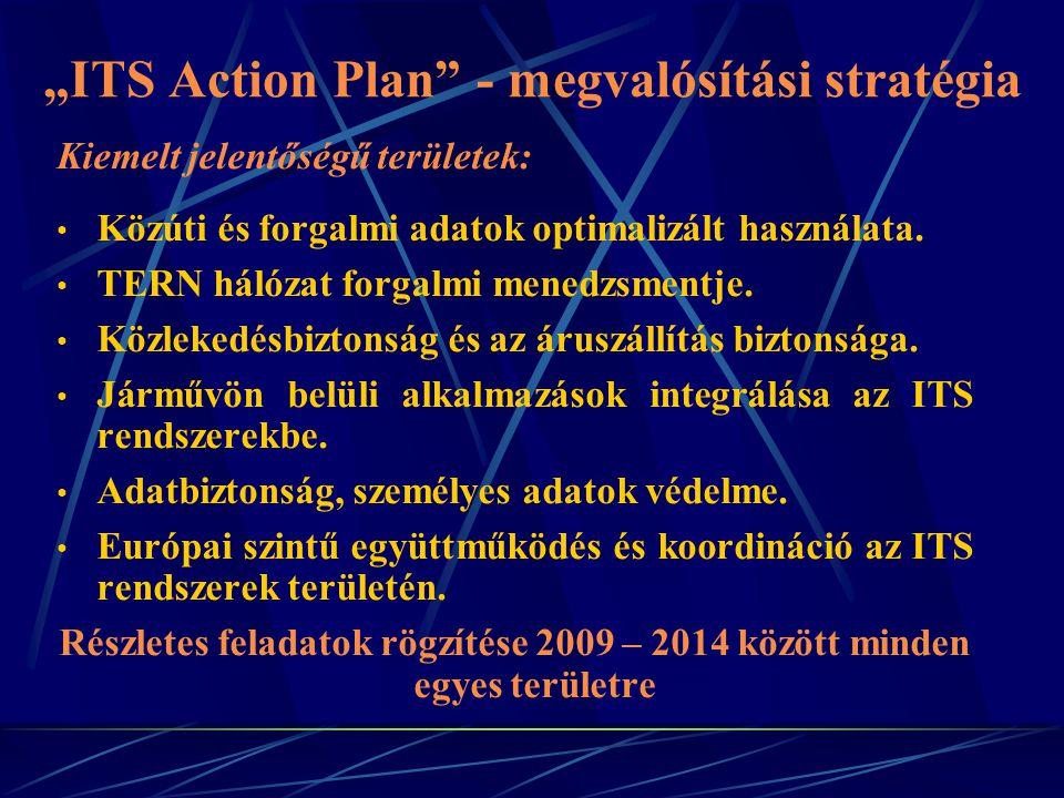 """""""ITS Action Plan - megvalósítási stratégia"""