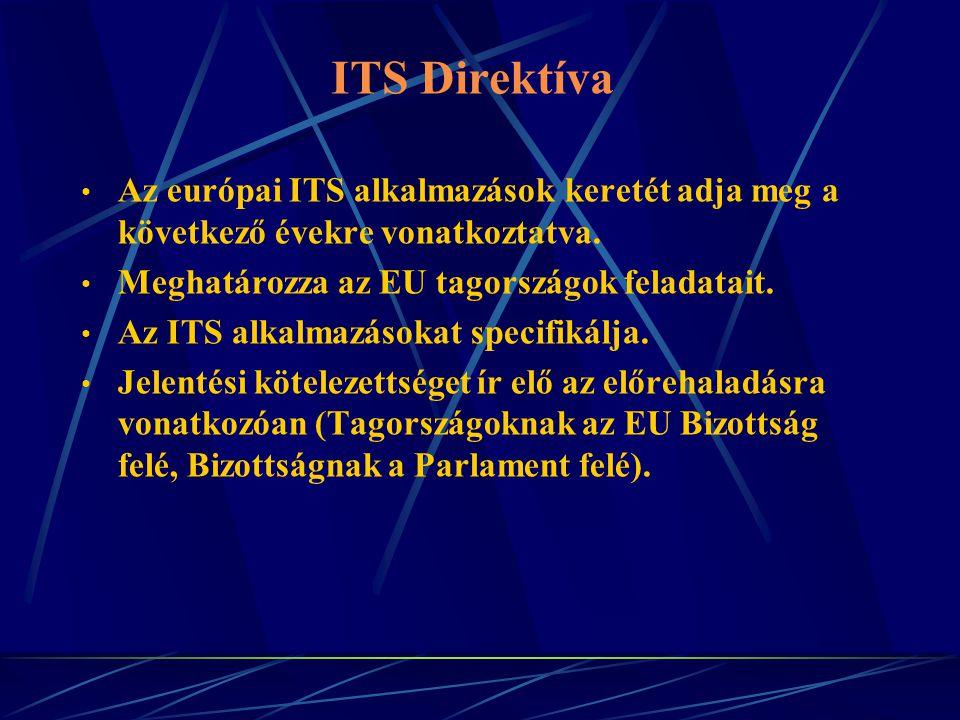 ITS Direktíva Az európai ITS alkalmazások keretét adja meg a következő évekre vonatkoztatva. Meghatározza az EU tagországok feladatait.