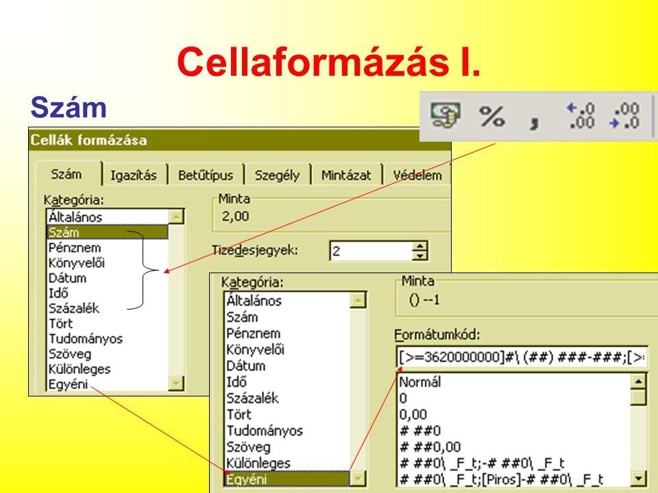 Cellaformázás I. Szám