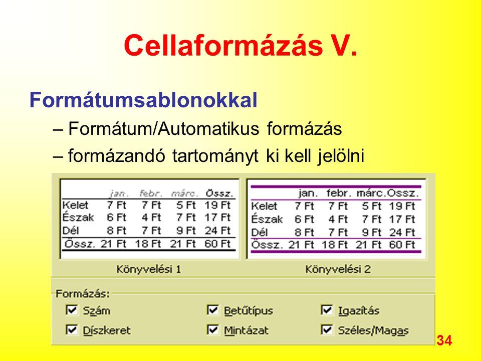 Cellaformázás V. Formátumsablonokkal Formátum/Automatikus formázás