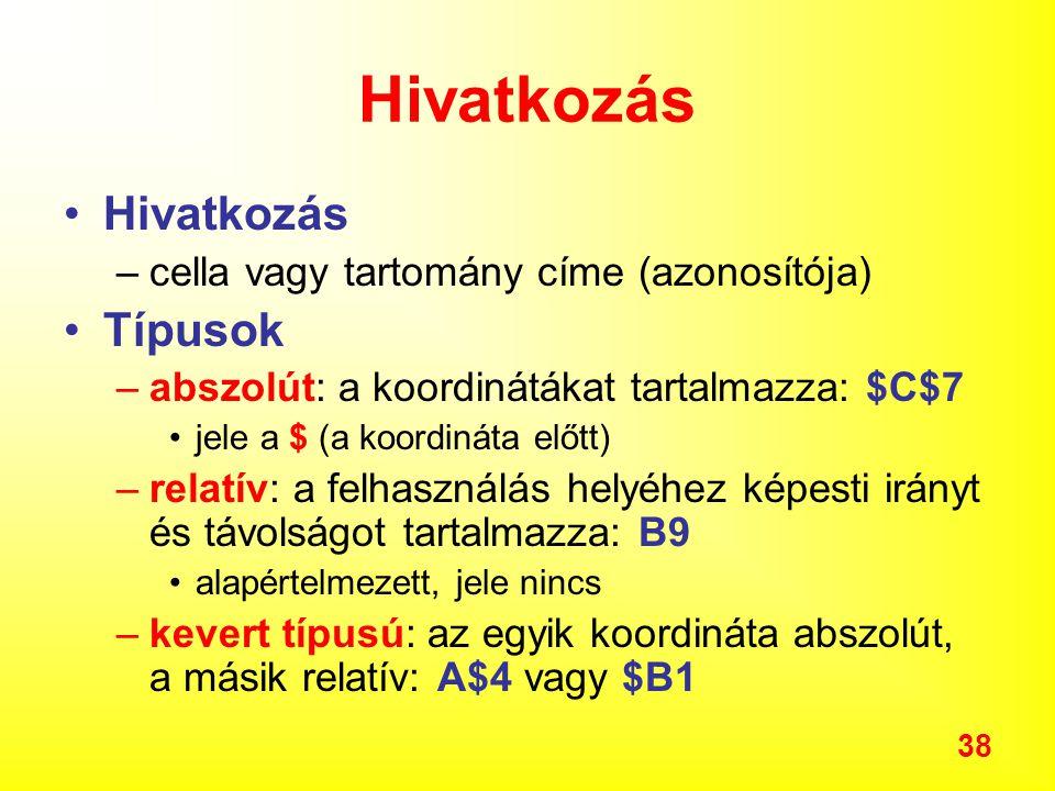 Hivatkozás Hivatkozás Típusok cella vagy tartomány címe (azonosítója)