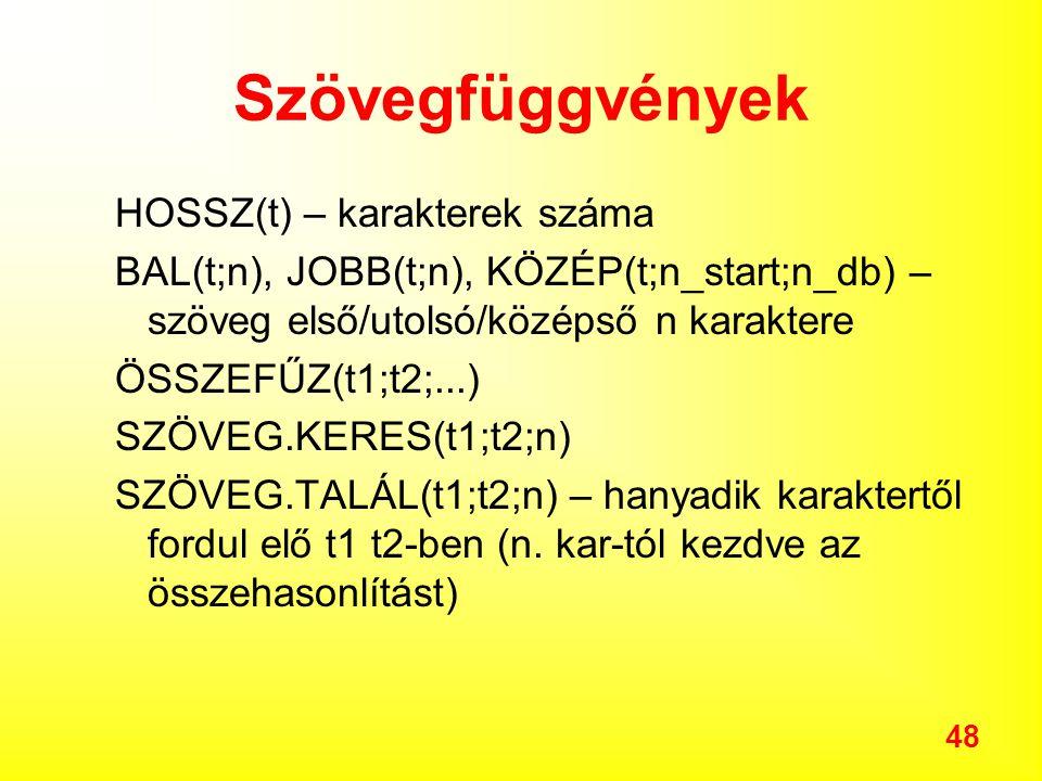 Szövegfüggvények HOSSZ(t) – karakterek száma