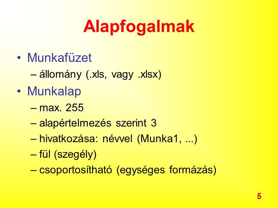 Alapfogalmak Munkafüzet Munkalap állomány (.xls, vagy .xlsx) max. 255