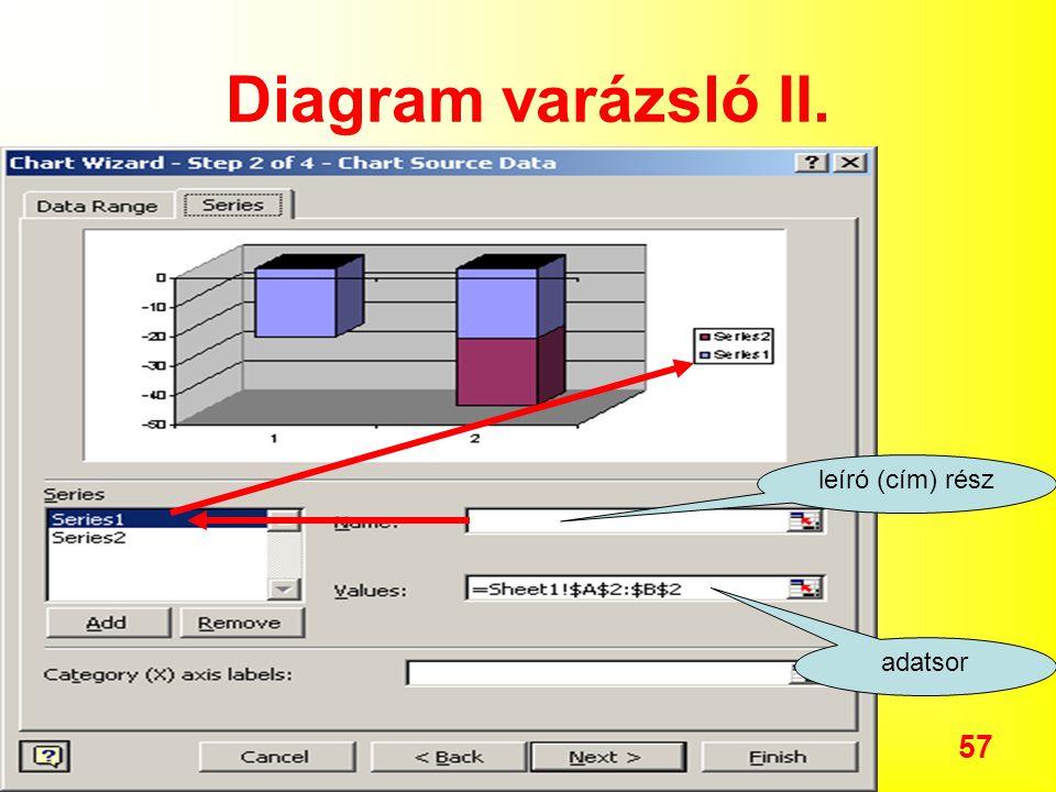 Diagram varázsló II. leíró (cím) rész adatsor