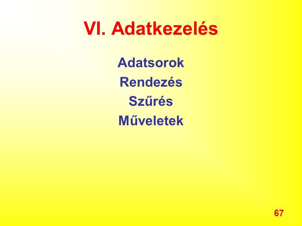 VI. Adatkezelés Adatsorok Rendezés Szűrés Műveletek