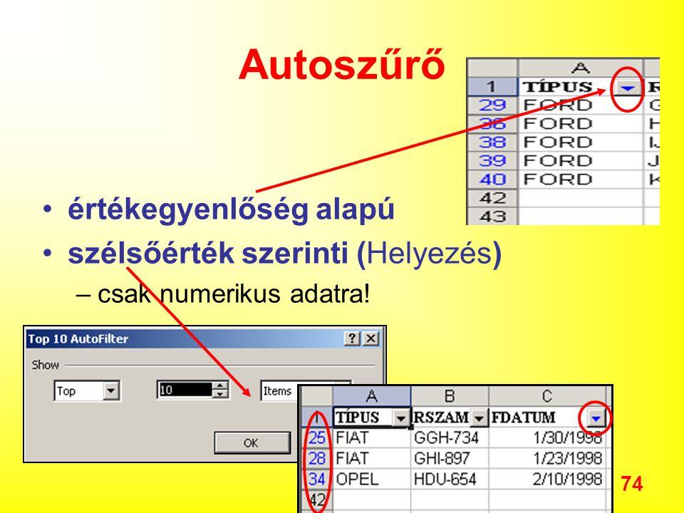 Autoszűrő értékegyenlőség alapú szélsőérték szerinti (Helyezés)