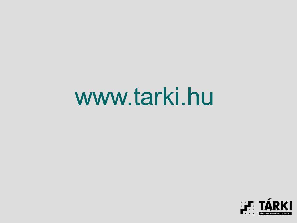 www.tarki.hu