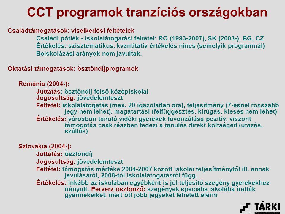 CCT programok tranzíciós országokban