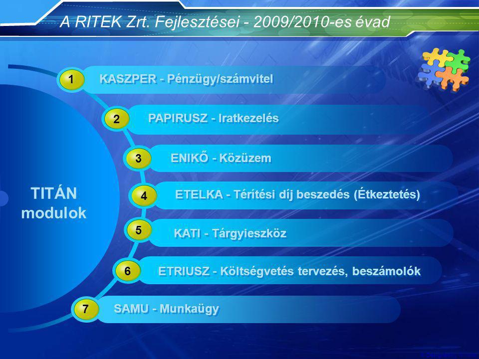 A RITEK Zrt. Fejlesztései - 2009/2010-es évad