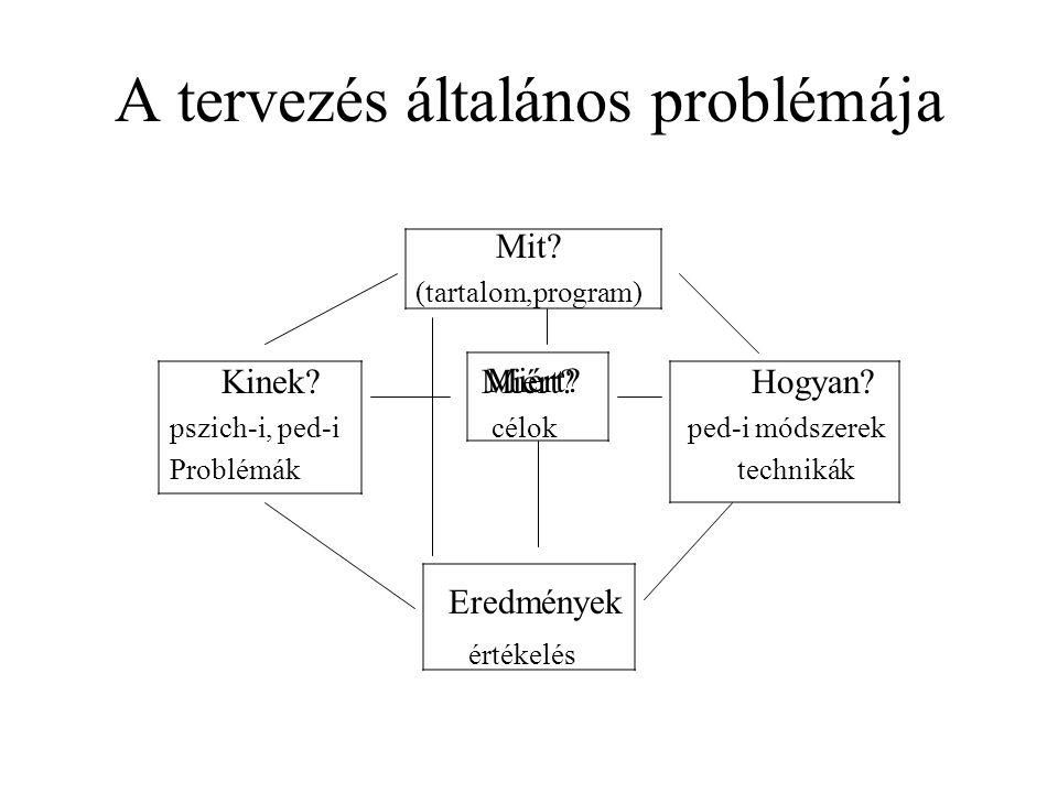 A tervezés általános problémája
