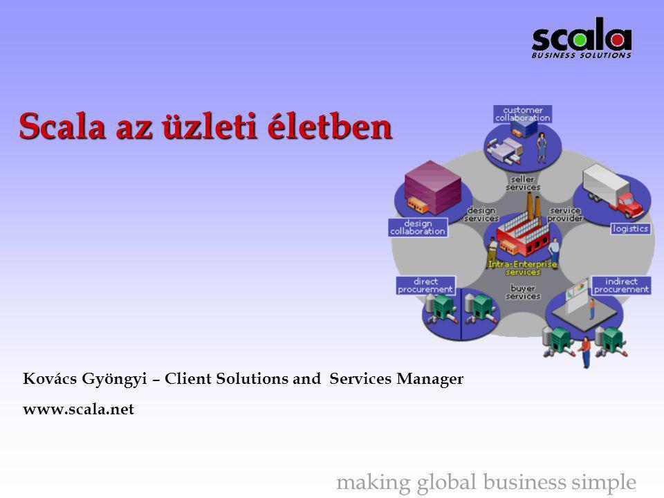Scala az üzleti életben